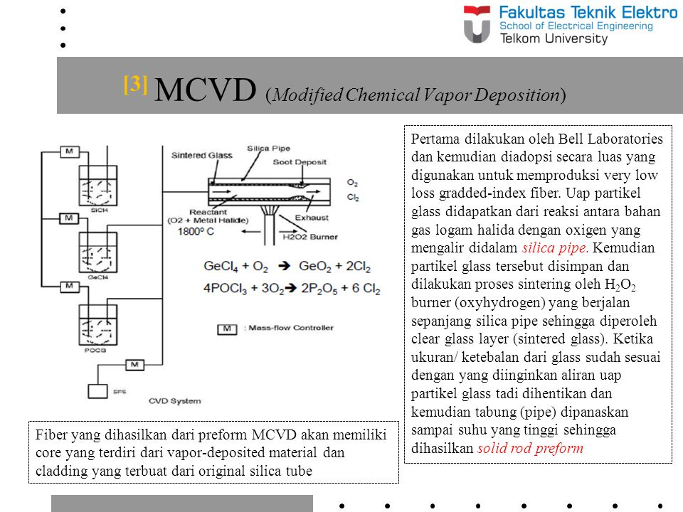[3] MCVD (Modified Chemical Vapor Deposition)